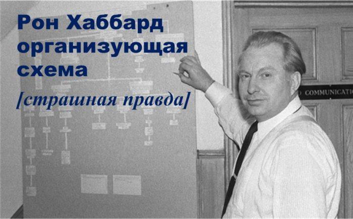 ron-habbard-organizuiushchaia-skhema-strashnaia-pravda